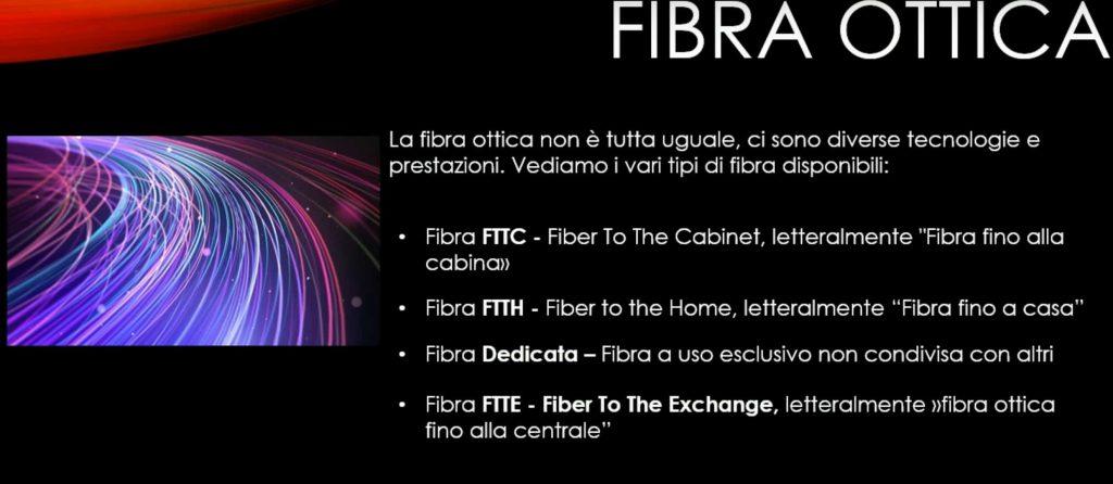 Tipi di Fibra Ottica quali tipologie di fibra ottica ci sono